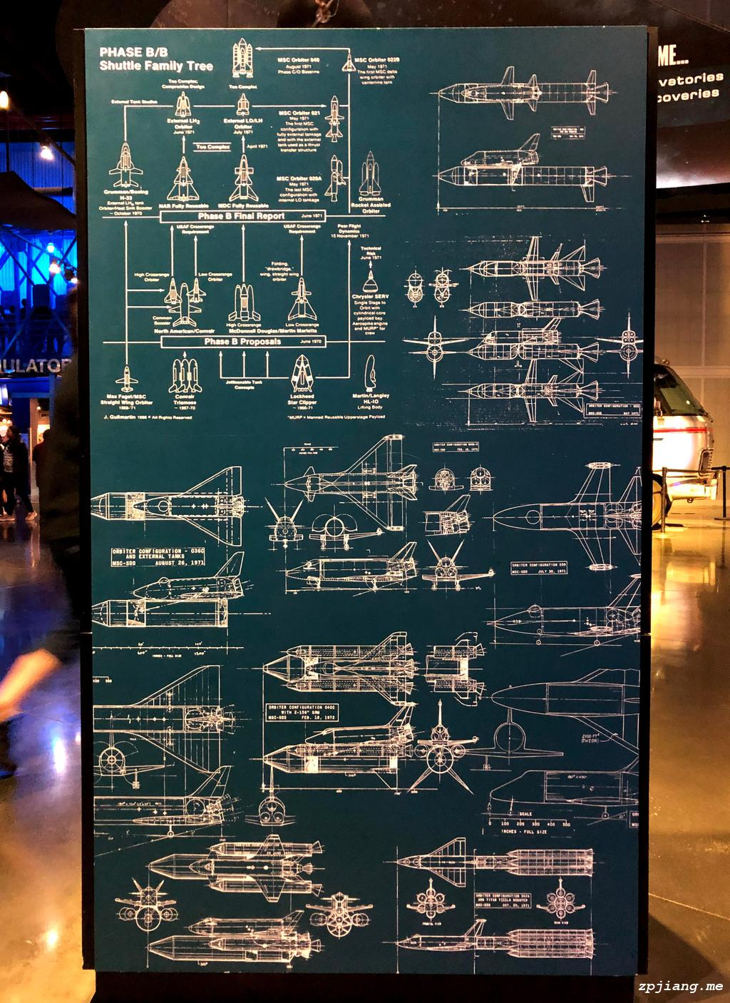 Family tree of space shuttles