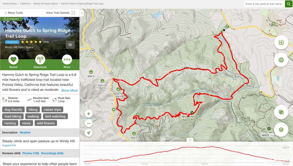 Winy Hill Hiking Trail Map