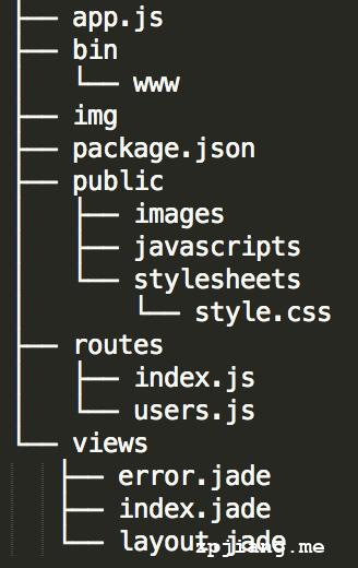 Node js upload file sample · Ox333333