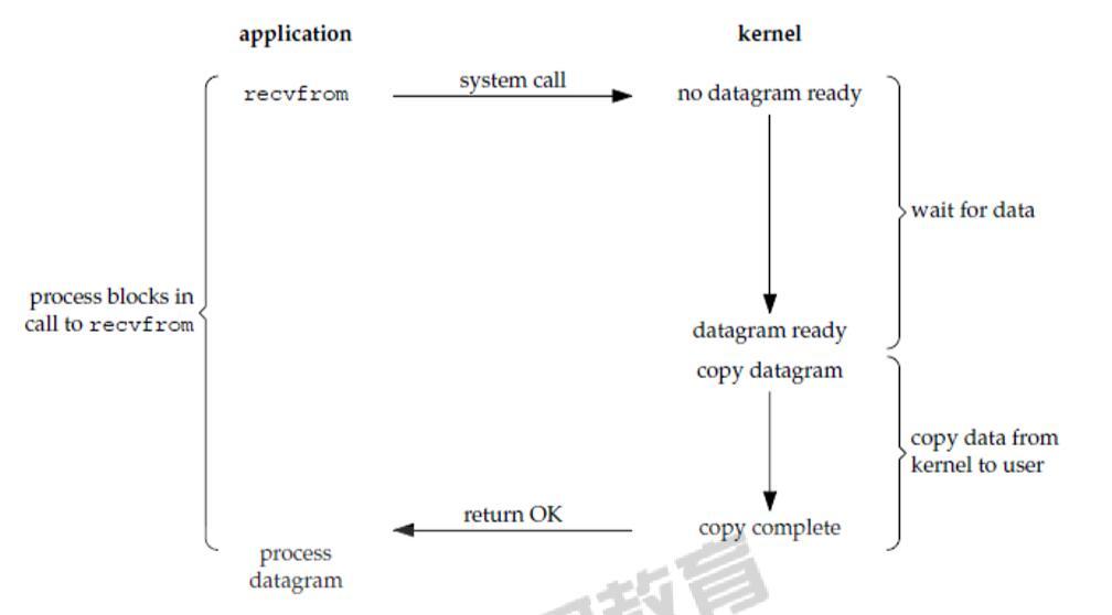 system_002