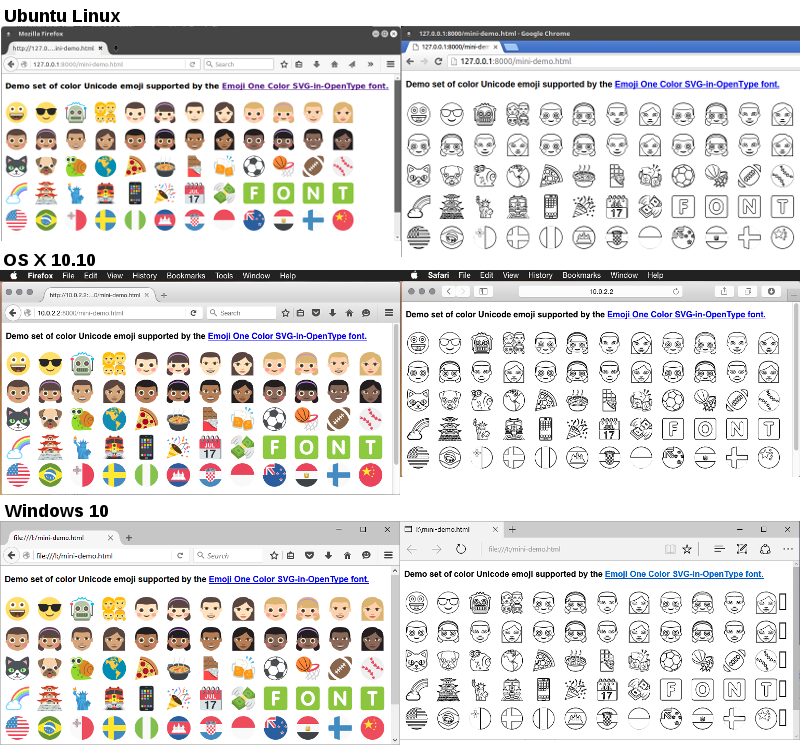 Firefox color emoji in Linux, OS X, and Firefox