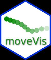 Movement Data Visualization • moveVis