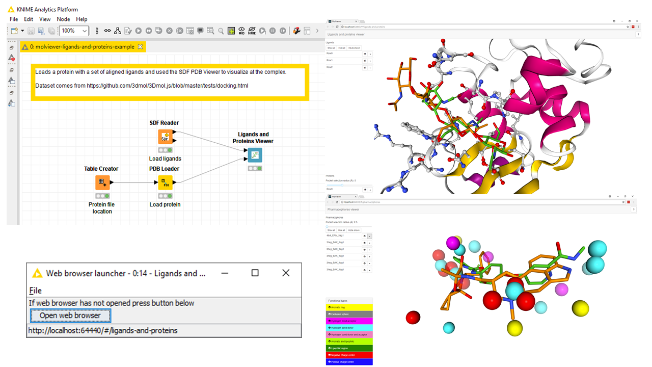 From KNIME launch web browser with molviewer inside