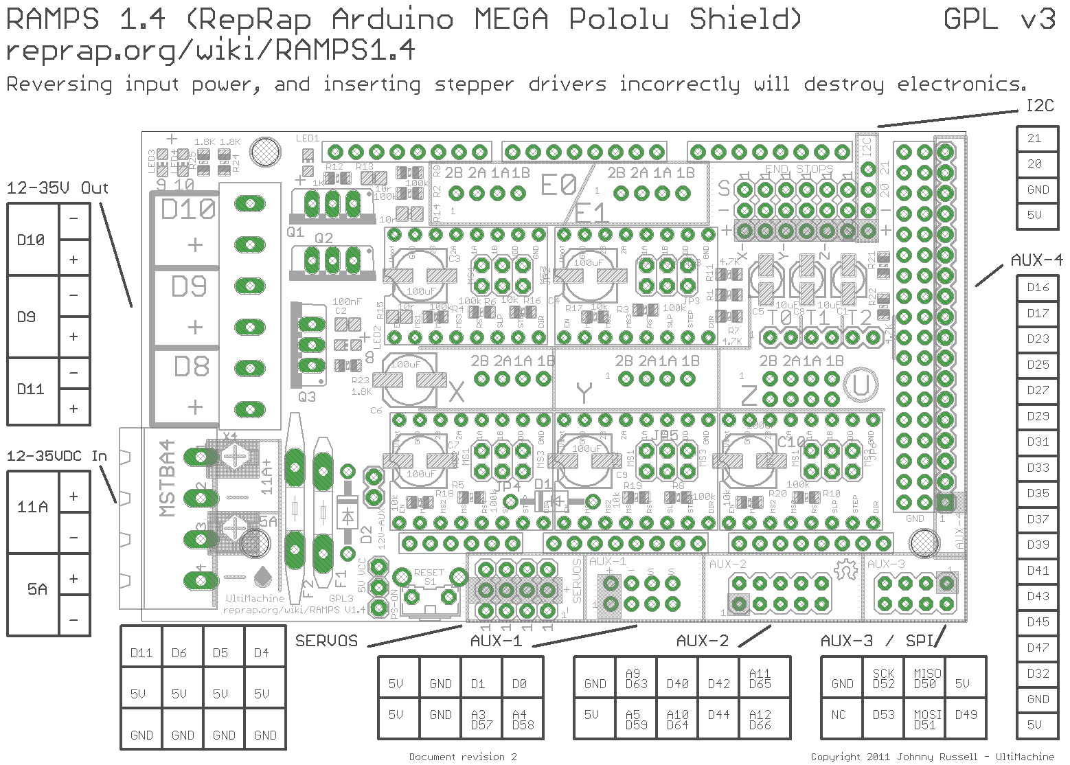 Ramps 1.4 Schematic