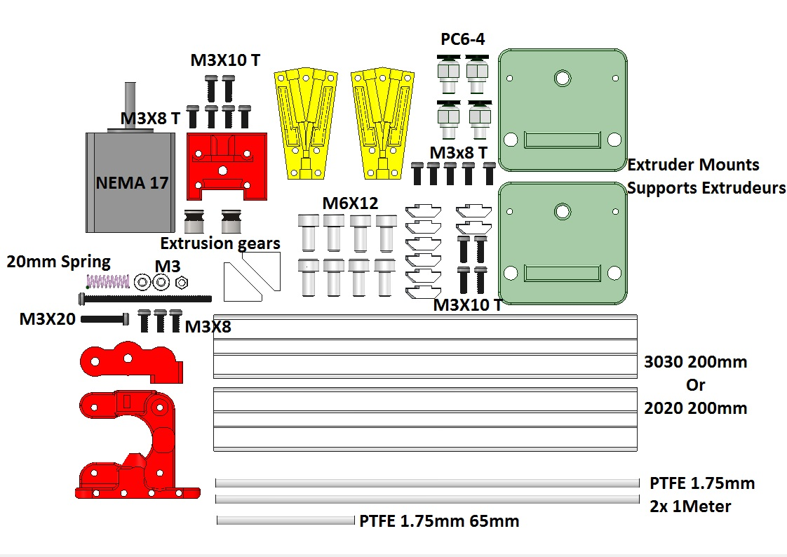 Kit content for dual extrusion on Scalar 3D printers