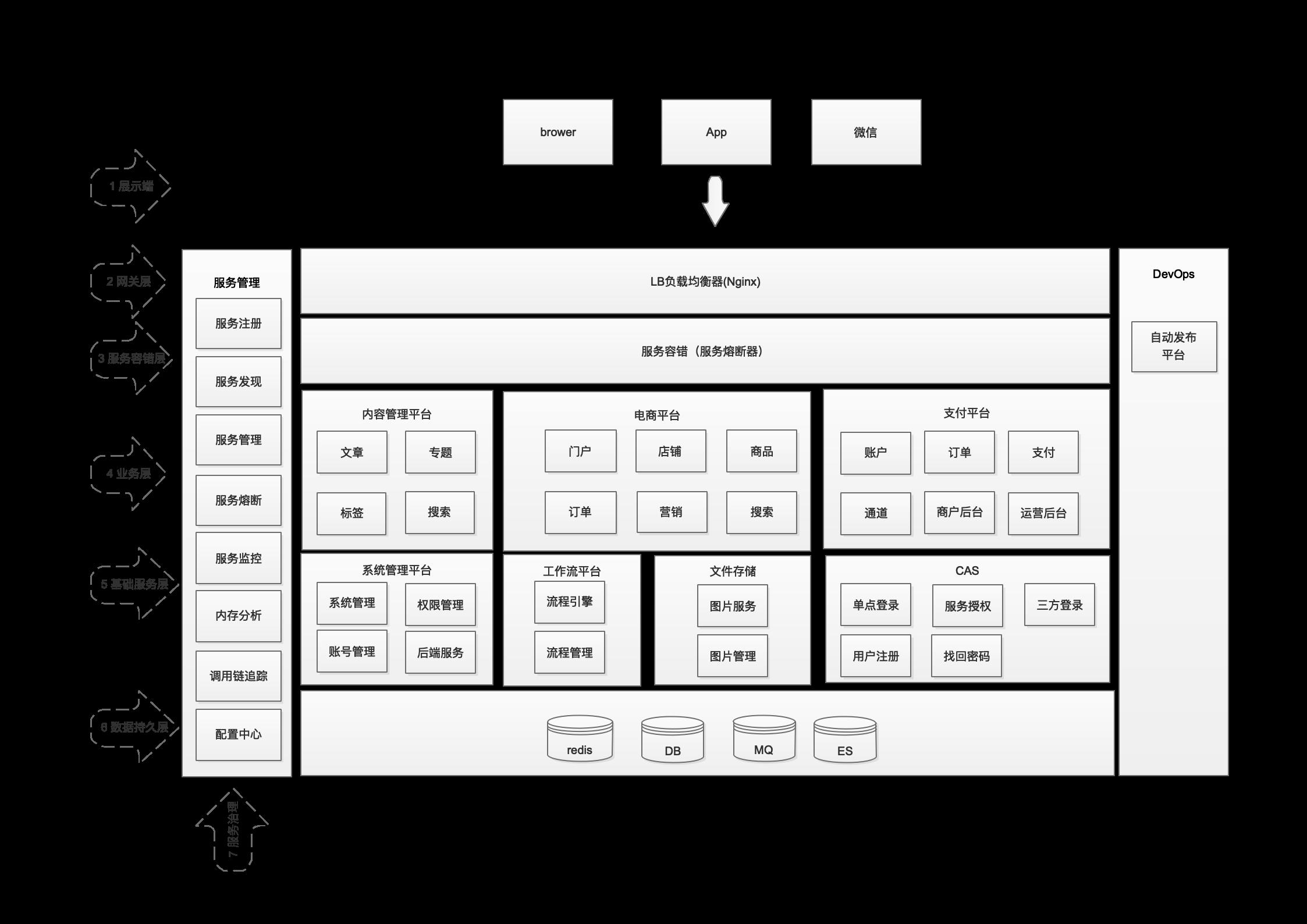 Jbone功能架构图