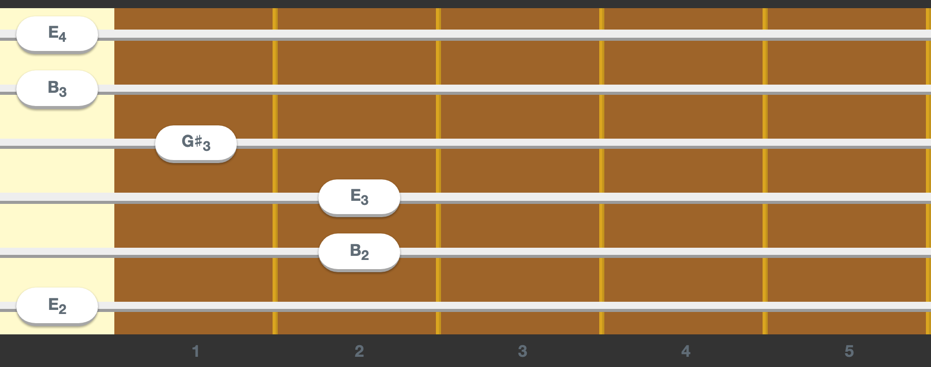 Screenshot of the rendered component with an A minor chord