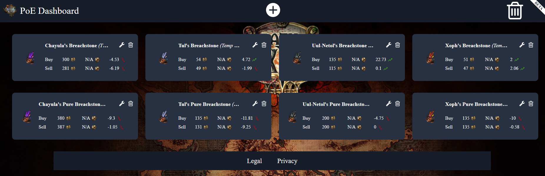 Forum - Gameplay Help and Discussion - [Tool] PoE-Dashboard