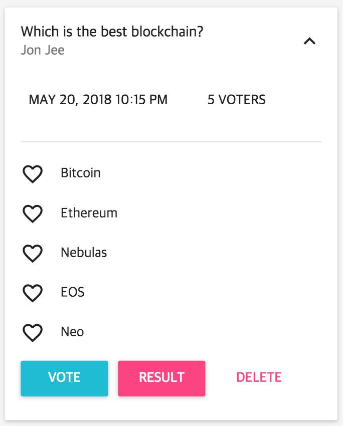 voteview