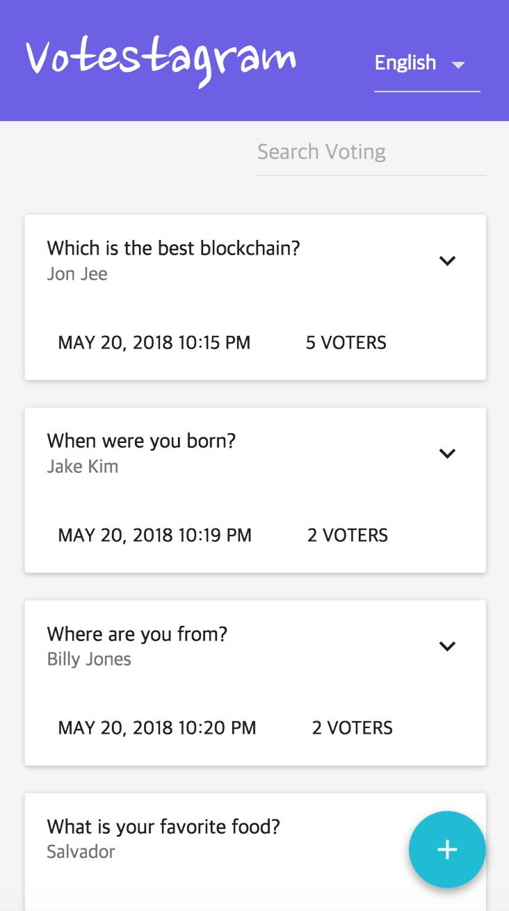 votinglistview