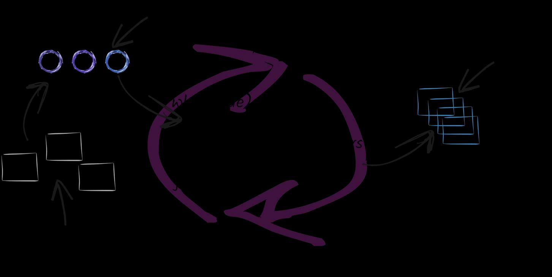 event-loop