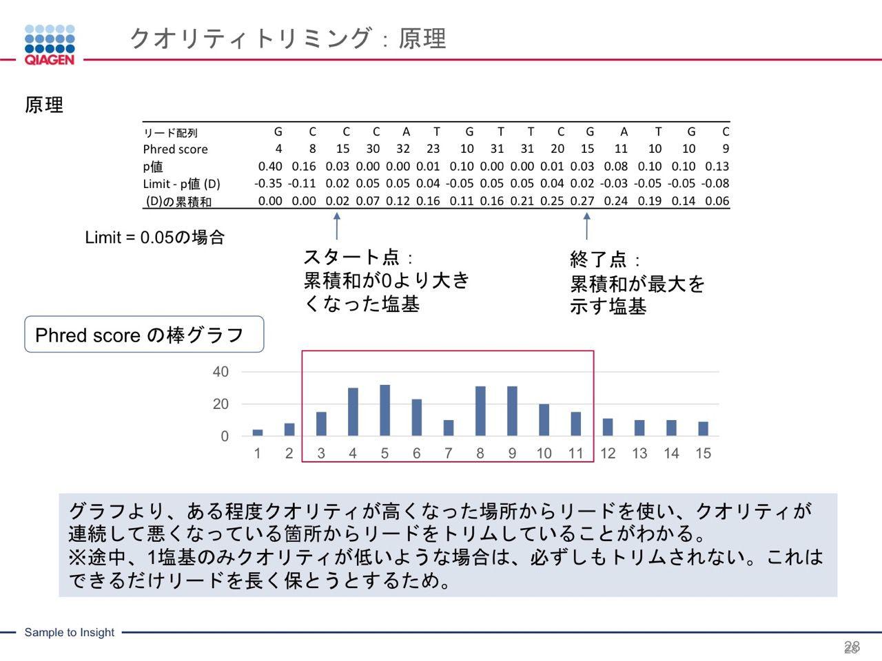 images/AJACSa2_miyamoto_028.jpg