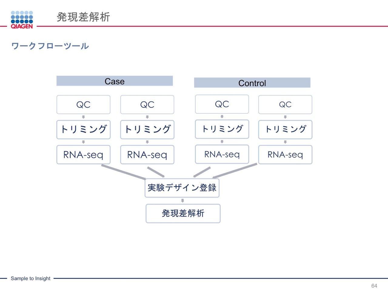 images/AJACSa2_miyamoto_064.jpg