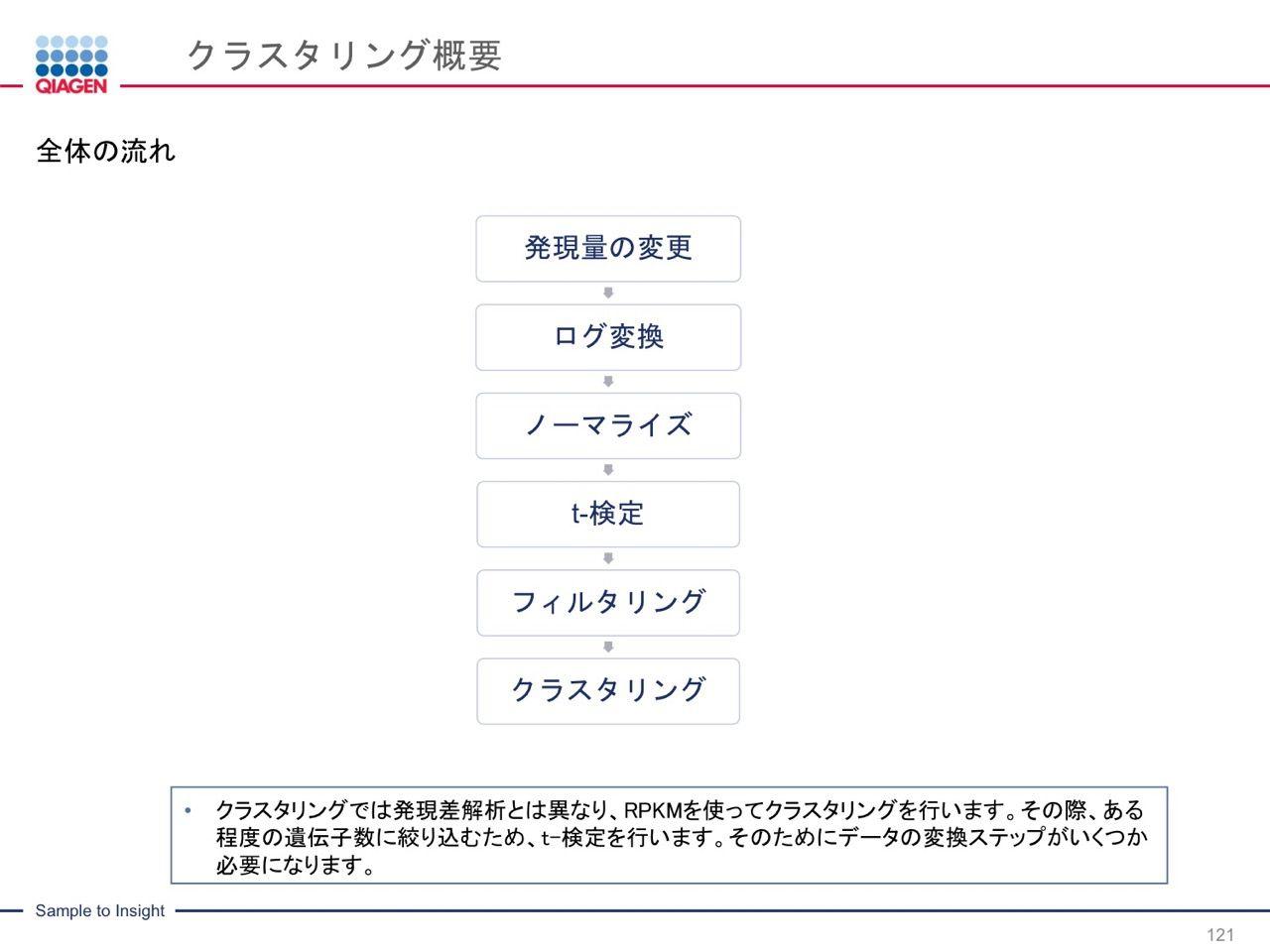 images/AJACSa2_miyamoto_121.jpg