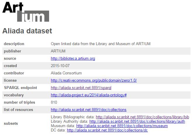 Dataset Web