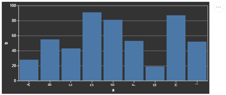 demo_dark_bar chart