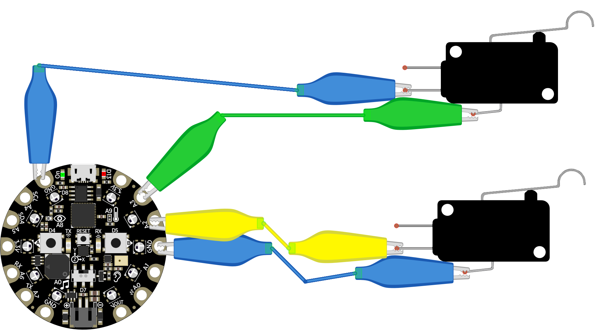 The circular Circuit Playground Express has 1 aligator clip connected to A3, 1 alligator clip connected A2 and the ends of each respective clip connected to different micro switch. Each switch also has a alligator clip going from to ground on the Circuit Playground