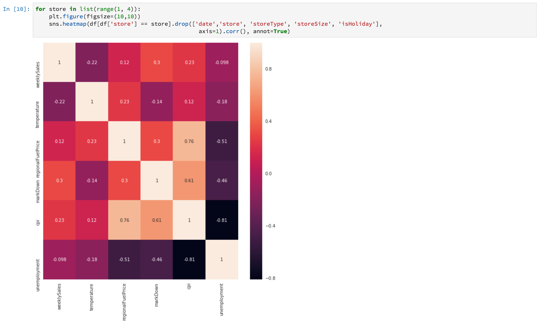 Analyze your data using Jupyter notebooks
