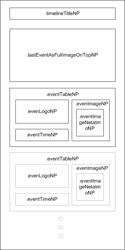 CSS Events