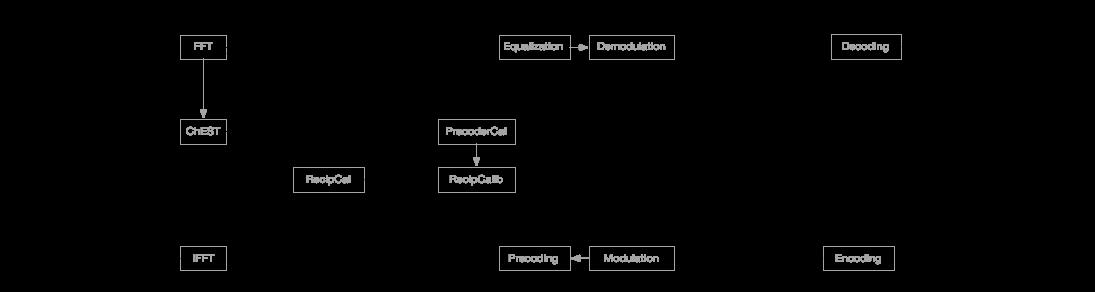 code_flow_diagram