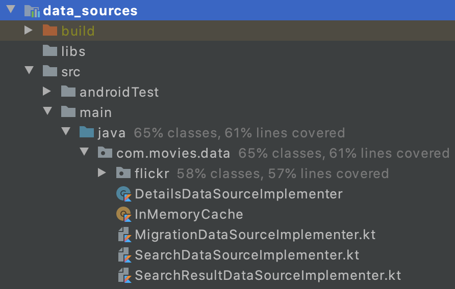 data-sources-test-coverage