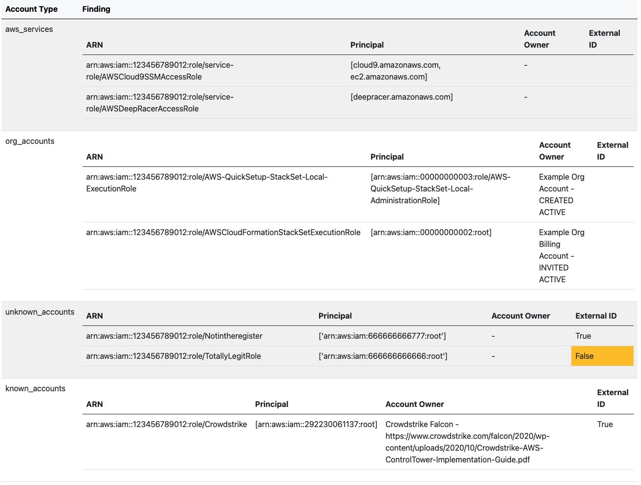 HTML Report Screenshot