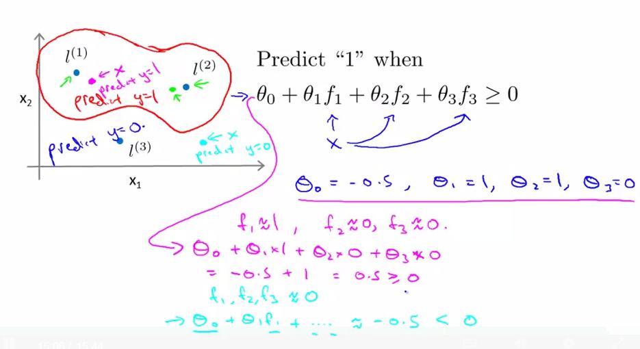 Prediction task example