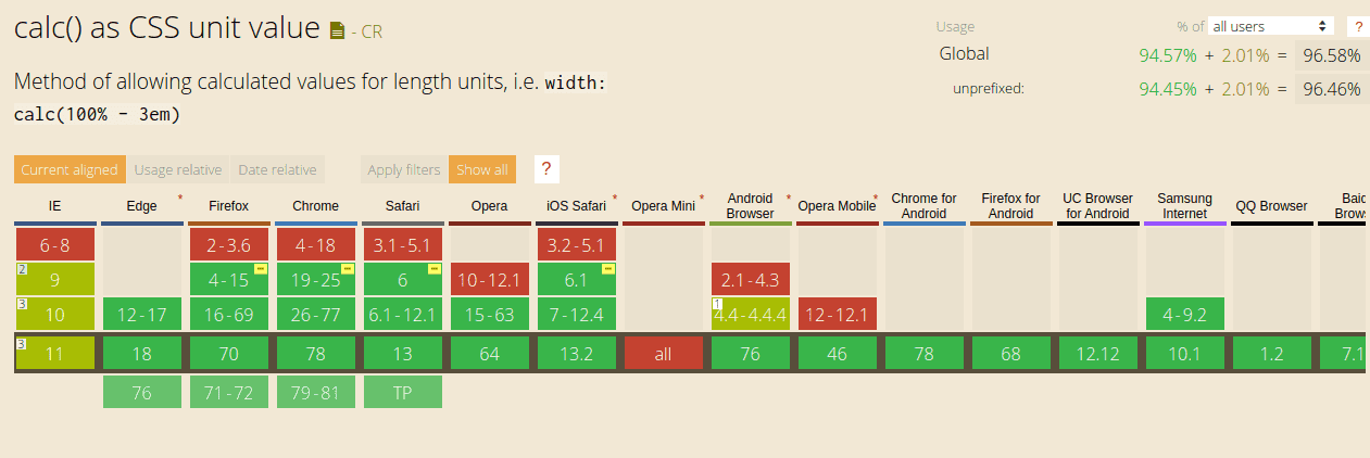 css calc can i use it map