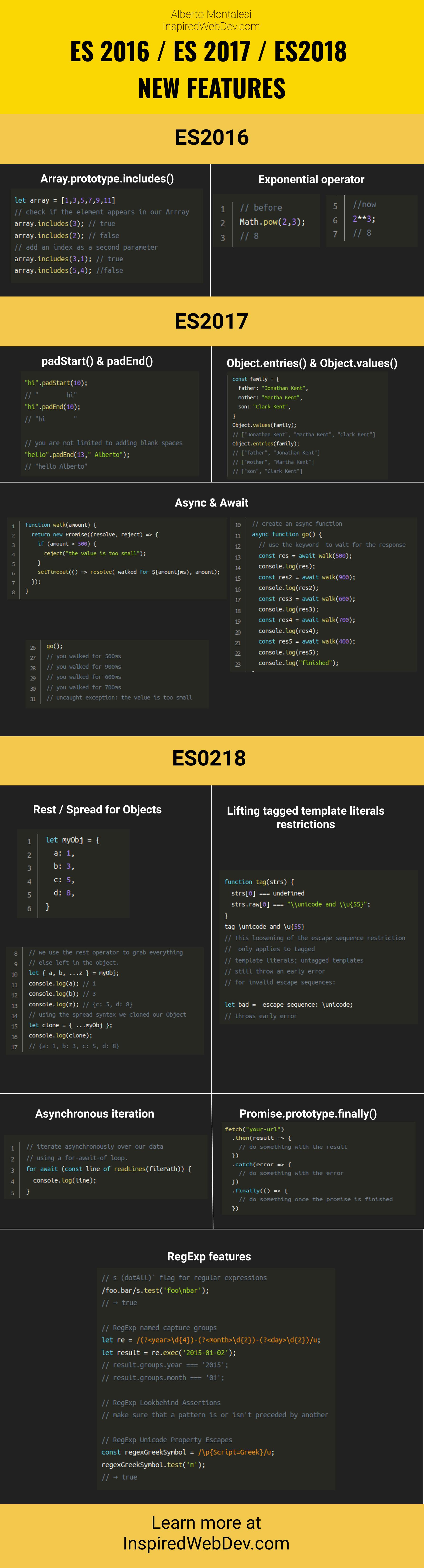 ES2016 to ES2018 Cheatsheet