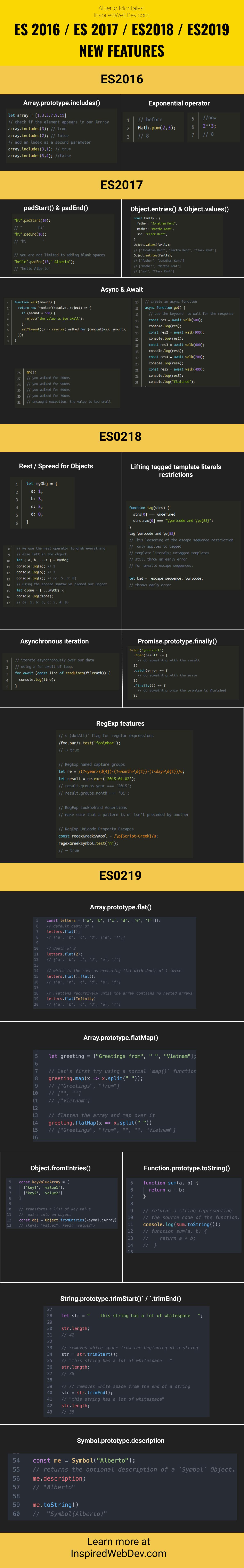 ES2016 to ES2019 Cheatsheet