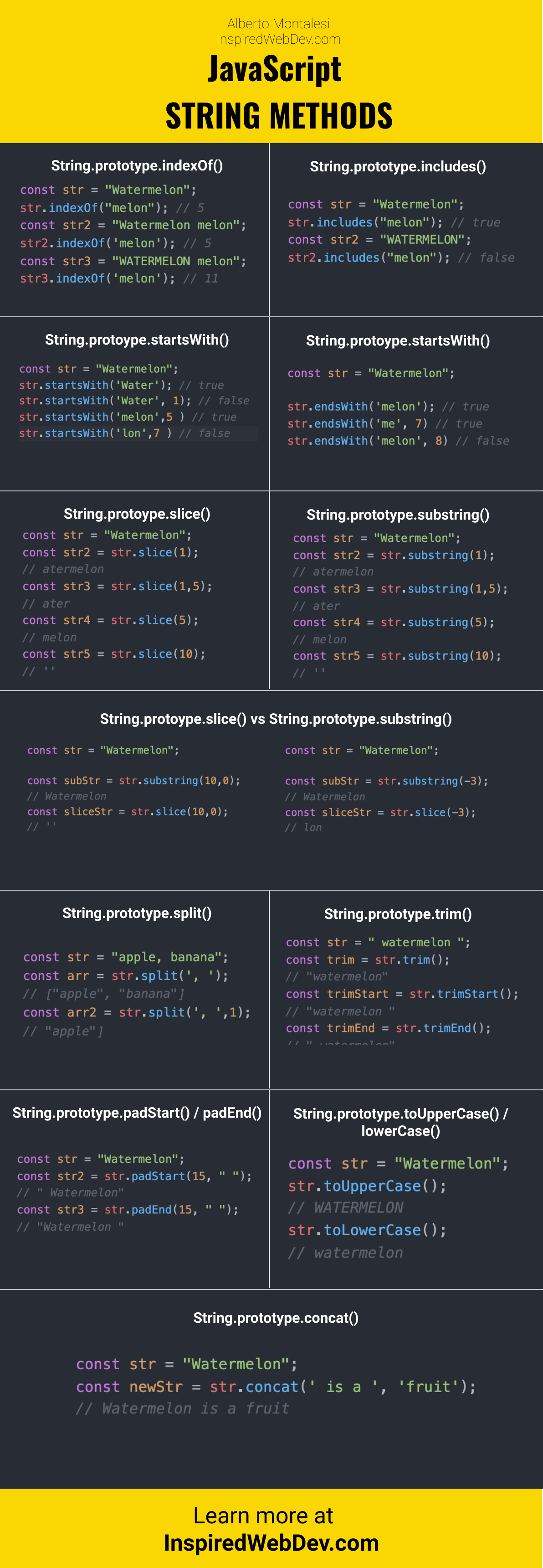 JS String Methods Cheatsheet