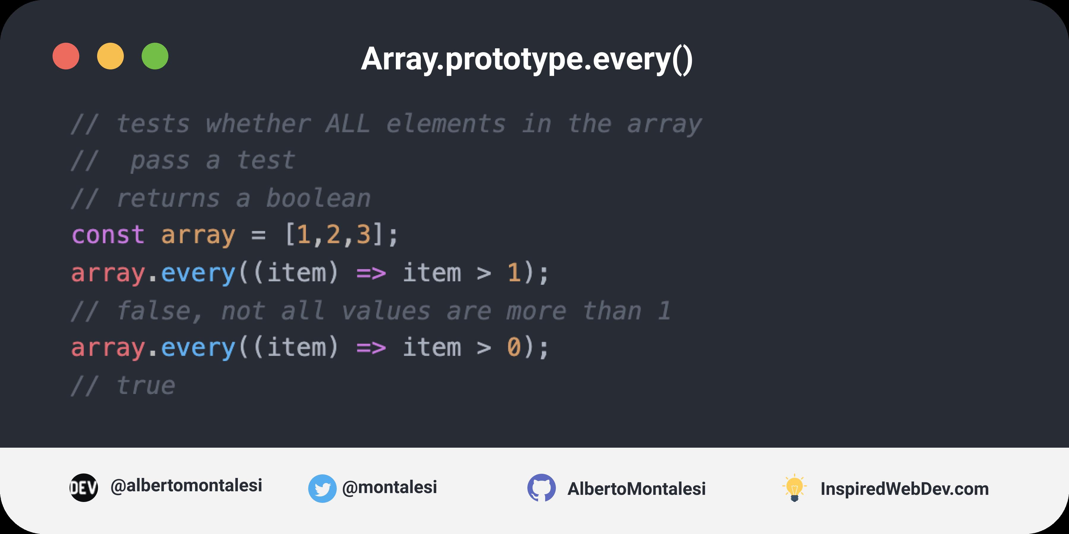 Array.prototype.every()