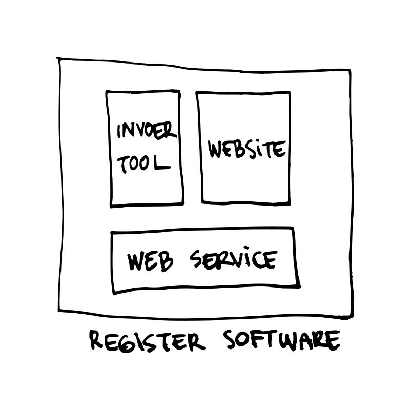 Register software illustratie