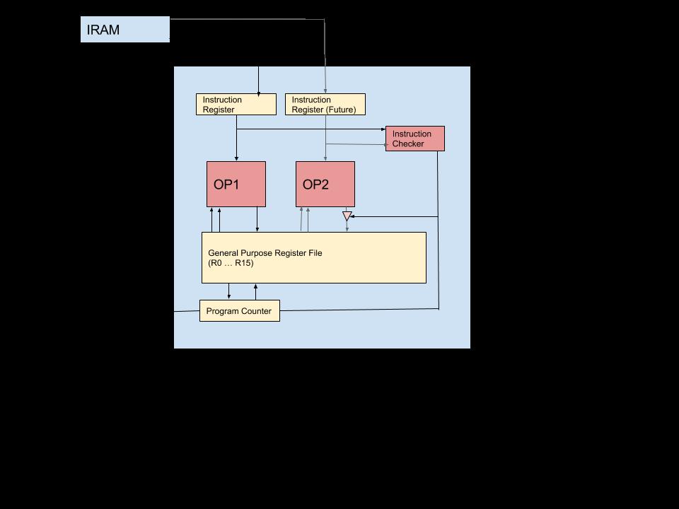 GitHub - AlistairSymonds/16bit-VHDL-processor: Final Project