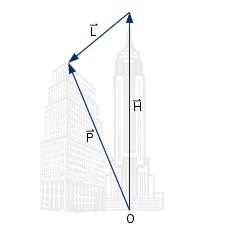 Diagram of the initial state for the Spider-Man casestudy.