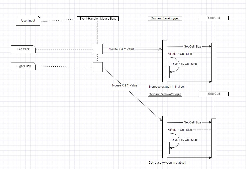 Github alli1223comp110 worksheet 6 uml sequence diagram uml ccuart Choice Image