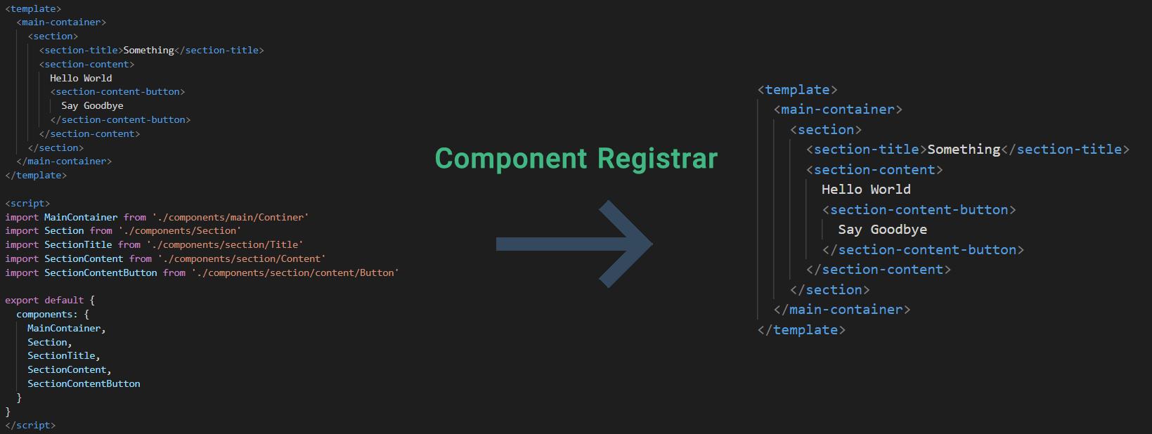 vue-dynamic-component-registrar
