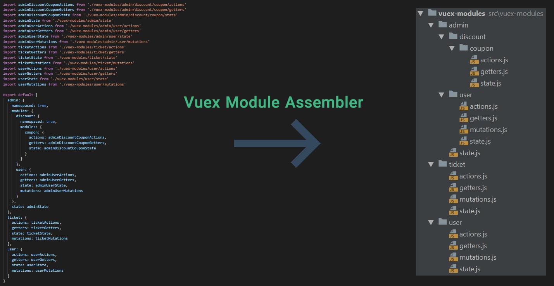 vuex-dynamic-nested-module-assembler