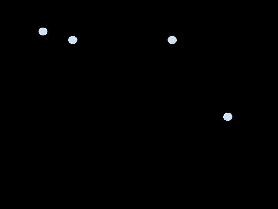https://raw.githubusercontent.com/AmitThakkar/NoSQL-MongoDB/master/graph.png