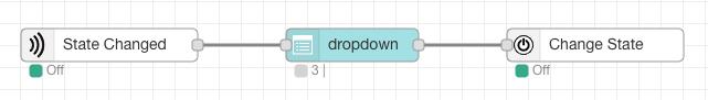 Dashboard Control Example