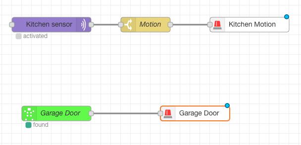 Sensor Examples
