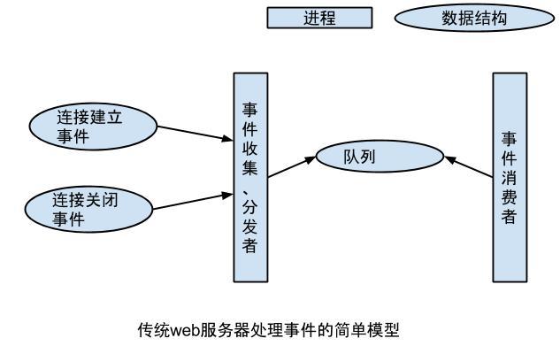 ngx_module_t.jpg