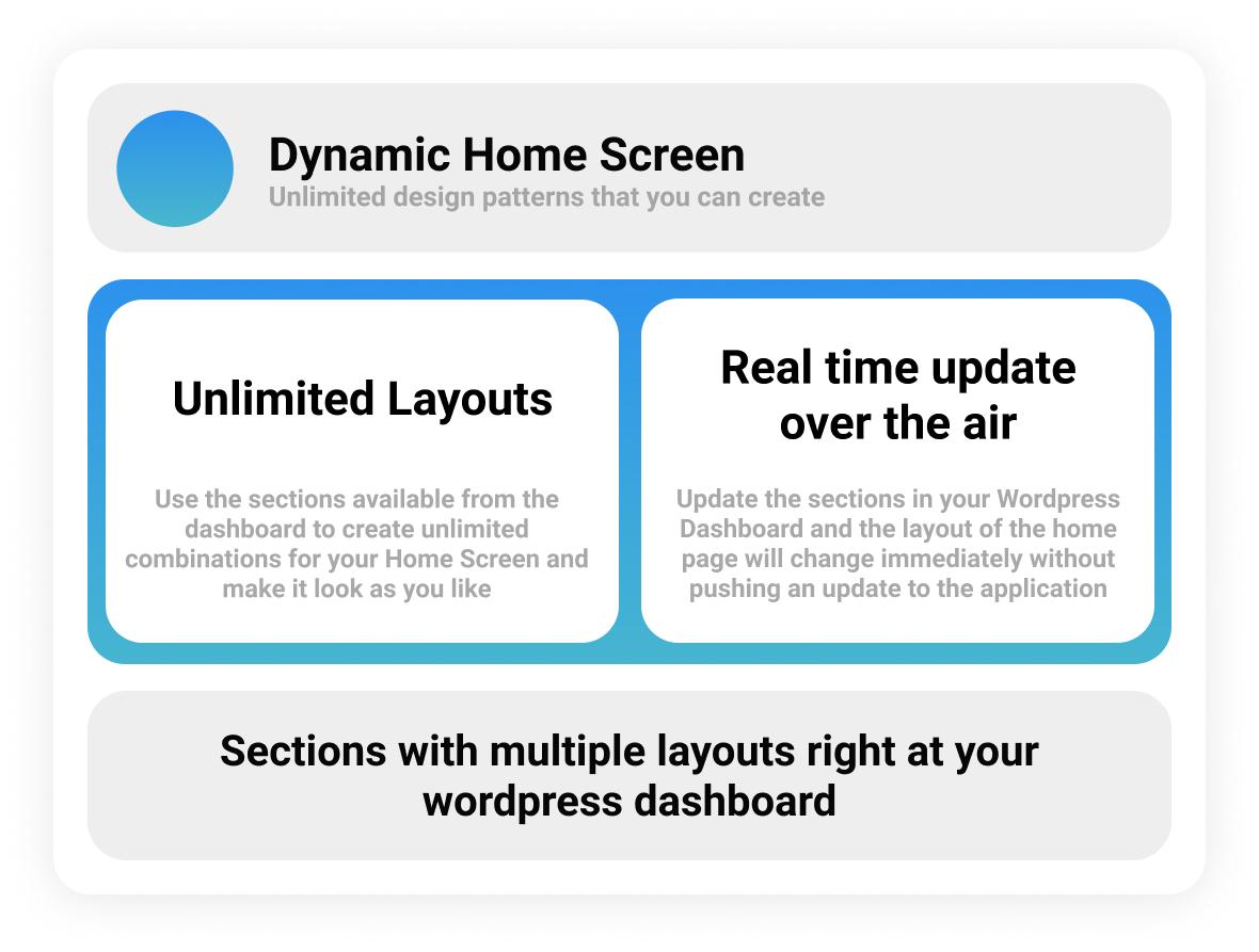 Home screen info