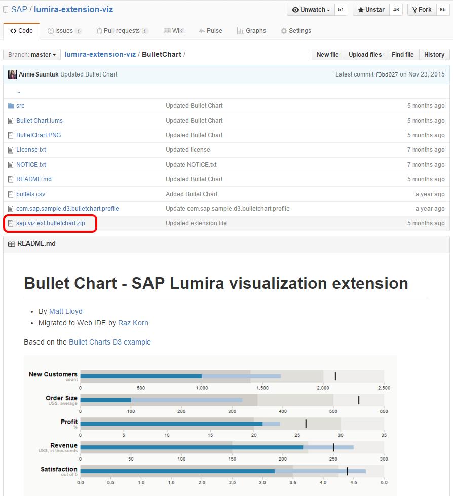 Lumira extensions GitHub sample1