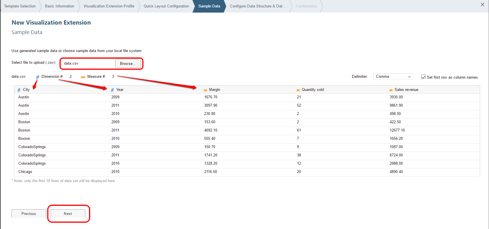 SAP Web IDE Lumira extension load data