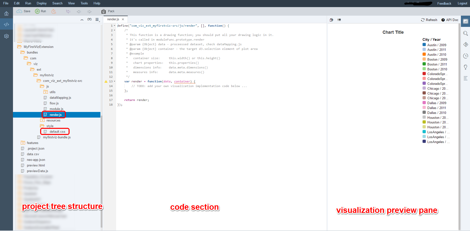SAP Web IDE Lumira extension main project components