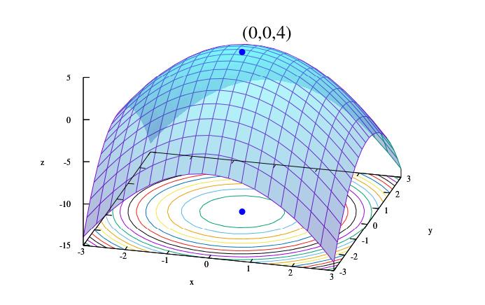 凸函数 | center
