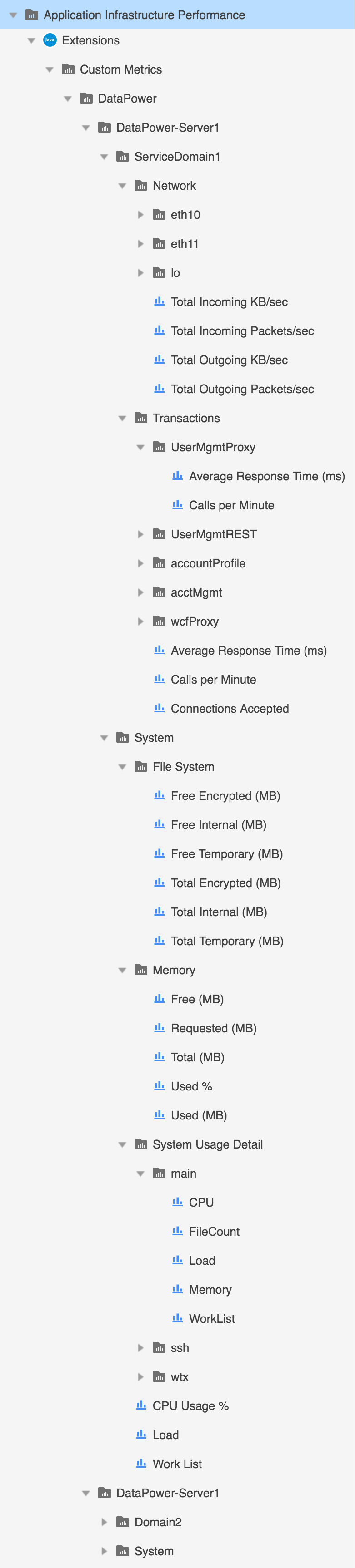 AppDynamics Monitoring Extension for use with DataPower