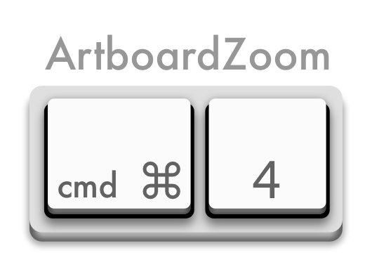ArtboardZoom