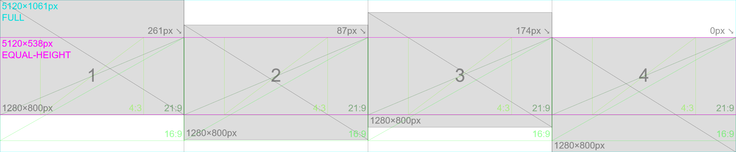 Illustration of the projection dimensions in pixels
